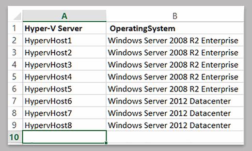 Hyper-V servers and OSes