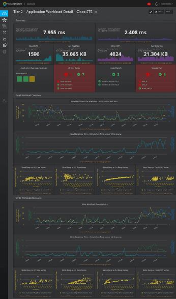 Virtual Instruments VirtualWisdom 5.6 dashboard