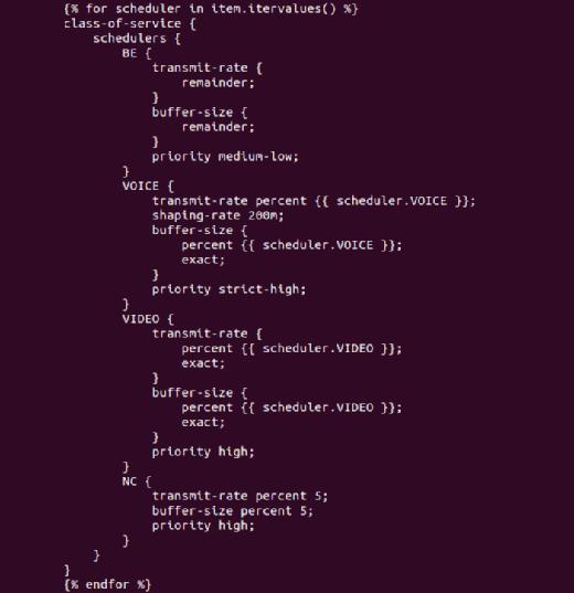 Jinja2-Templates für die QoS-Konfiguration.