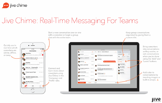 Jive Chime is real-time messaging that aims to enhance collaboration.