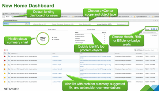 vRealize Operations for Horizon