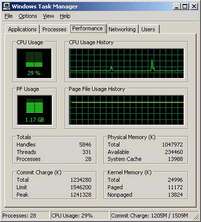 Windows VM performance