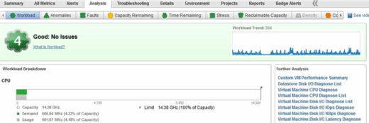 Badges under the Analysis tab in vROps Manager