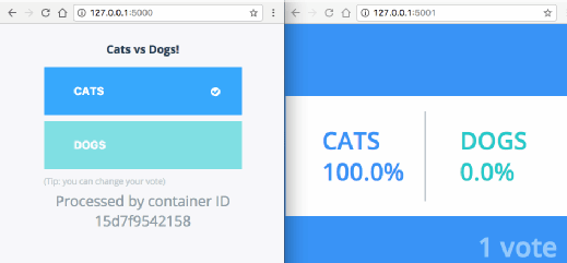 Docker sample app