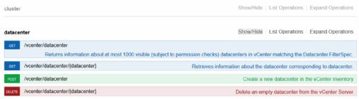 VSphere REST API HTML methods.