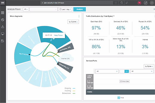 The Analyze Flows feature.