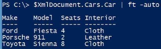 XML elements