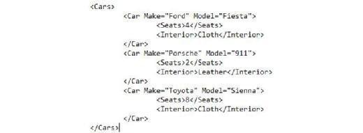 XML details