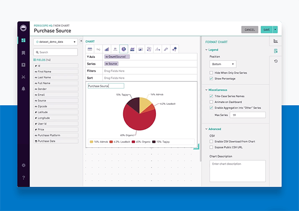 Screenshot of Periscope Data's visual data discovery tool