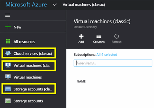 Azure Service Manager resources