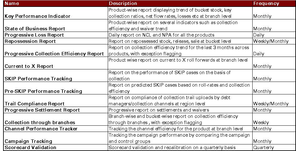 key risk indicators for banks pdf