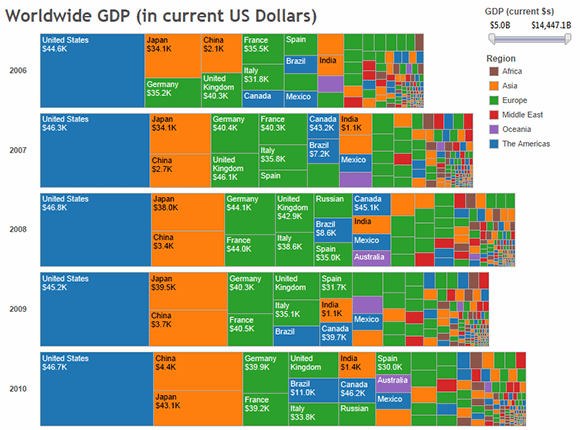 Tableau Software Worldwide GDP visualization