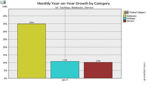 GDTC Chart1.jpeg