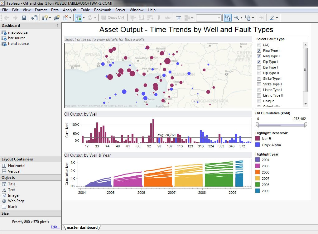 Tableau Offers Business Intelligence For Dummies