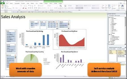 PowerPivot for Excel and SharePoint