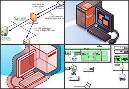 SQL Server 2008 R2