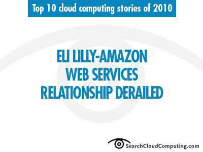 Eli Lilly-Amazon showdown