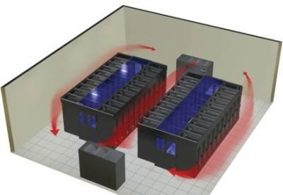 Emerson Liebert sells a pre-packaged cold aisle containment product for data centers