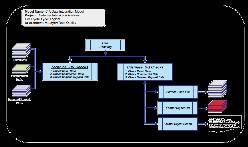 Example:Logical data quality data integration model
