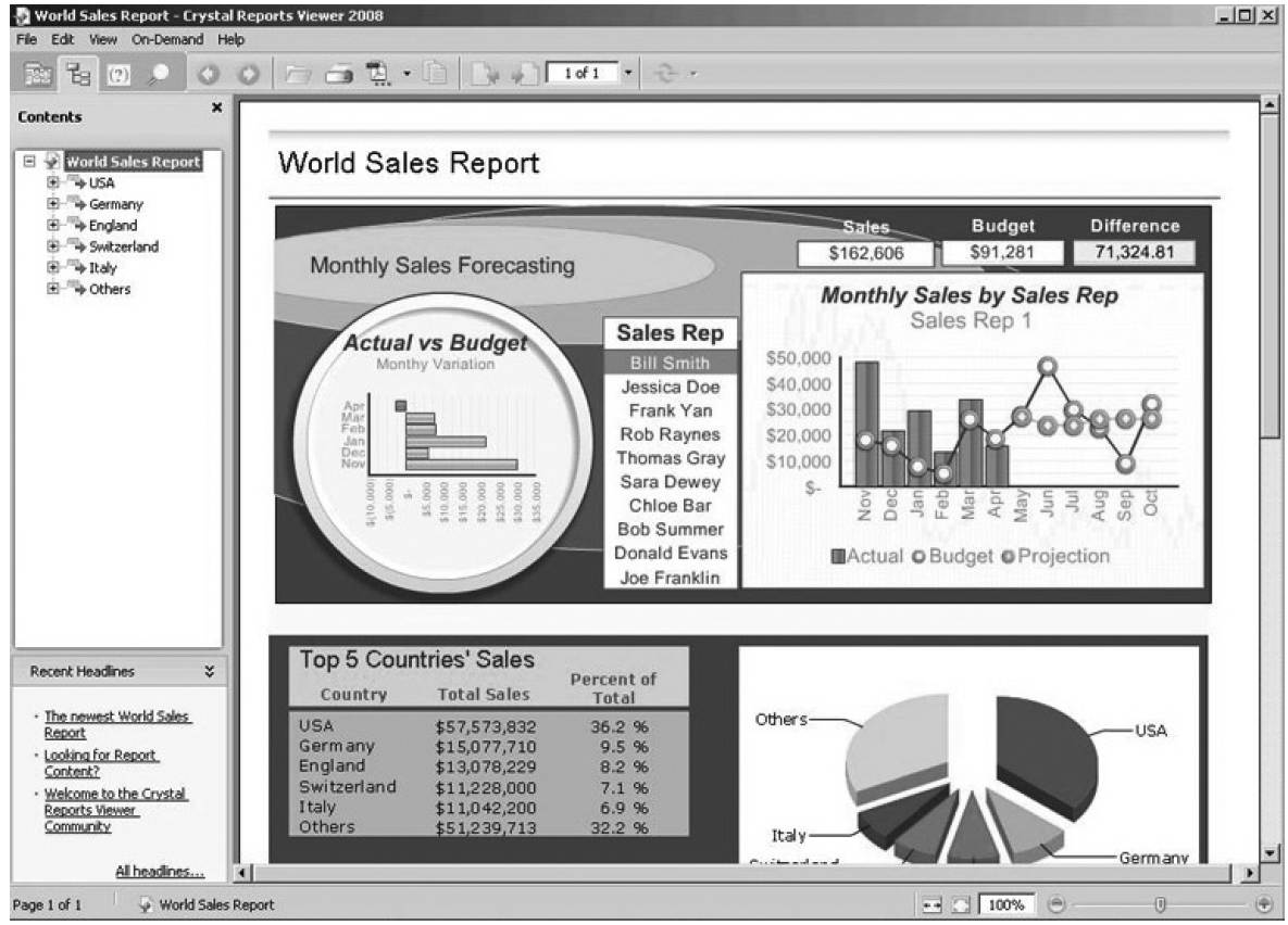 Using crystal reports and sap bex in an sap bi environment crystal reports dashboard baditri Images