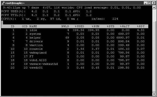 Monitoring vSphere performance with command-line tools