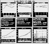 Six-Graph Dashboard Example