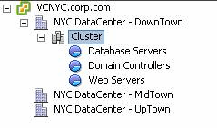 Creating resource pools with PowerCLI