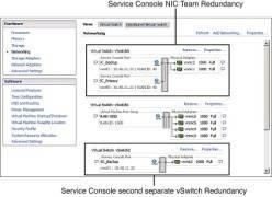 Service Console NIC Team Redundancy