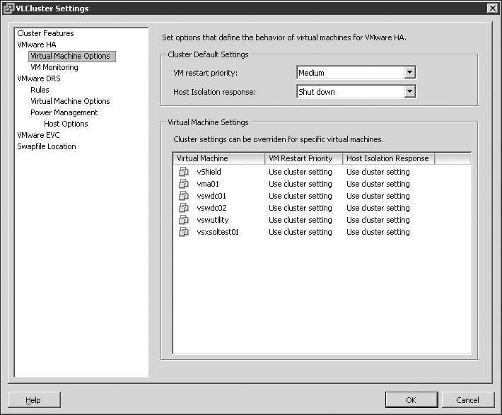 HA cluster configuration: Requirements and steps