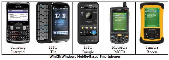 WinCE/Windows Mobile-Based Smartphones. Click to view the full-size image.