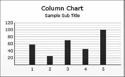 Features and functionality of sap xcelsius 2008 a column chart to show a comparison gumiabroncs Image collections