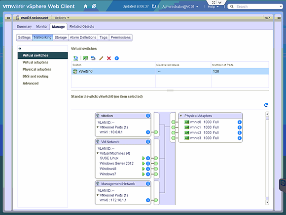 VMware vSwitch overview.