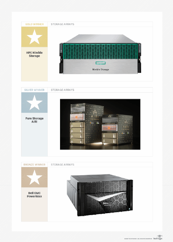 Storage array product images