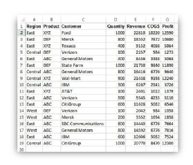 How to find the top 3 values using the Excel LARGE function