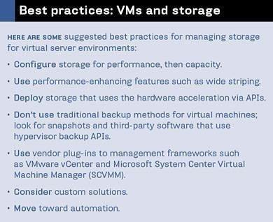 Best practices for virtual server environments