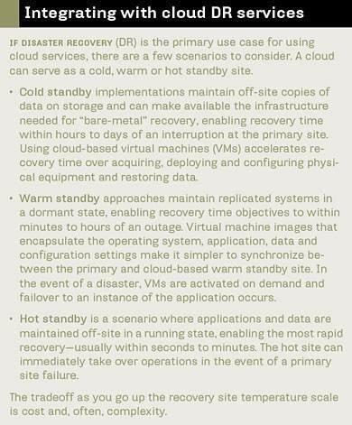 Cloud DR services