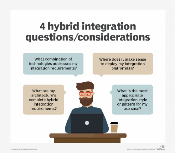 hybrid integration