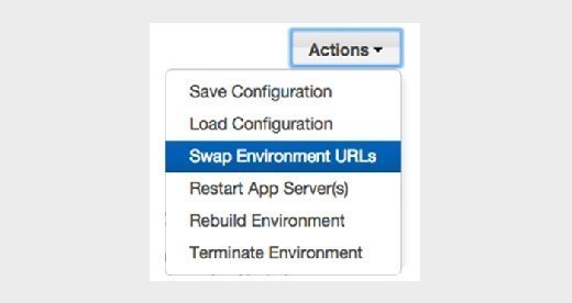Choose 'Swap Environment URLs' from the 'Actions' menu