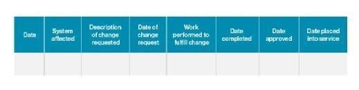 Change management planning table
