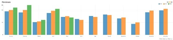 Sample bar chart image