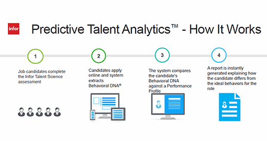Predictive talent analytics from Infor