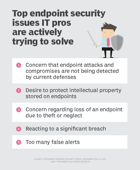 Advanced endpoint protection takes on the latest exploits