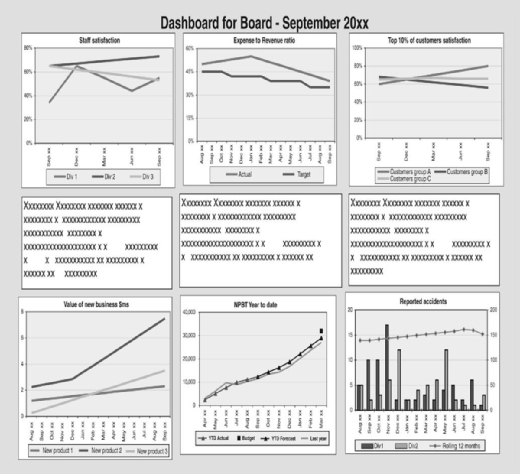 Ten kpi templates for your dashboards six graph dashboard example friedricerecipe Choice Image