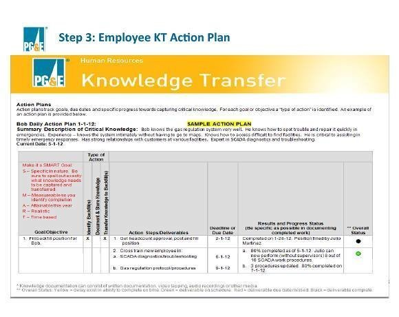 Employee KT Action Plan PG&E