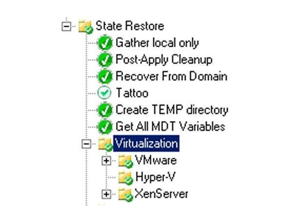 Virtualization folder in state restore sequence