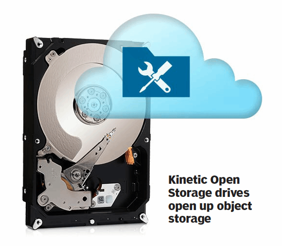 Kinetic Open Storage drives open up object storage