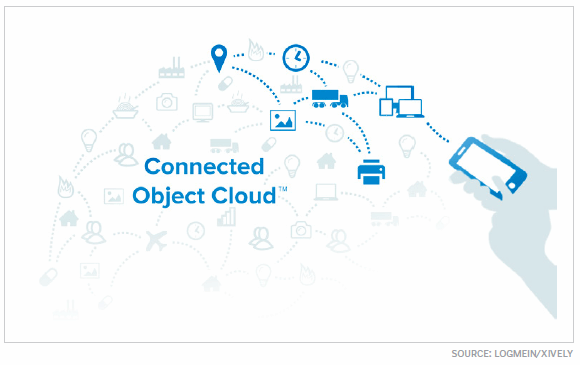 Internet of Things  - MI 08 09 page6 graphic1 - What is the internet of things?