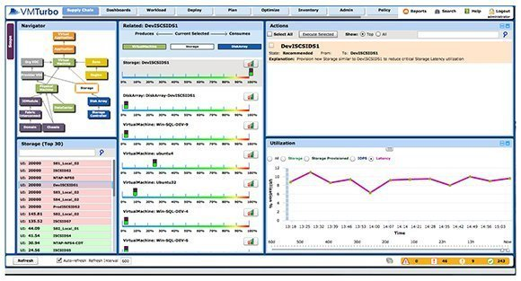 VMTurbo Operations Manager