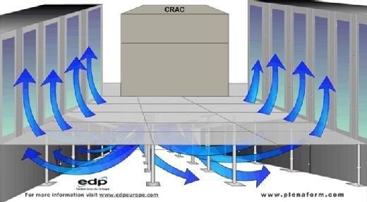 The PlenaForm Under Raised Floor Air Baffle
