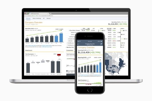 The SAP Analytics Cloud data discovery platform is built for all users, including business decision-makers.